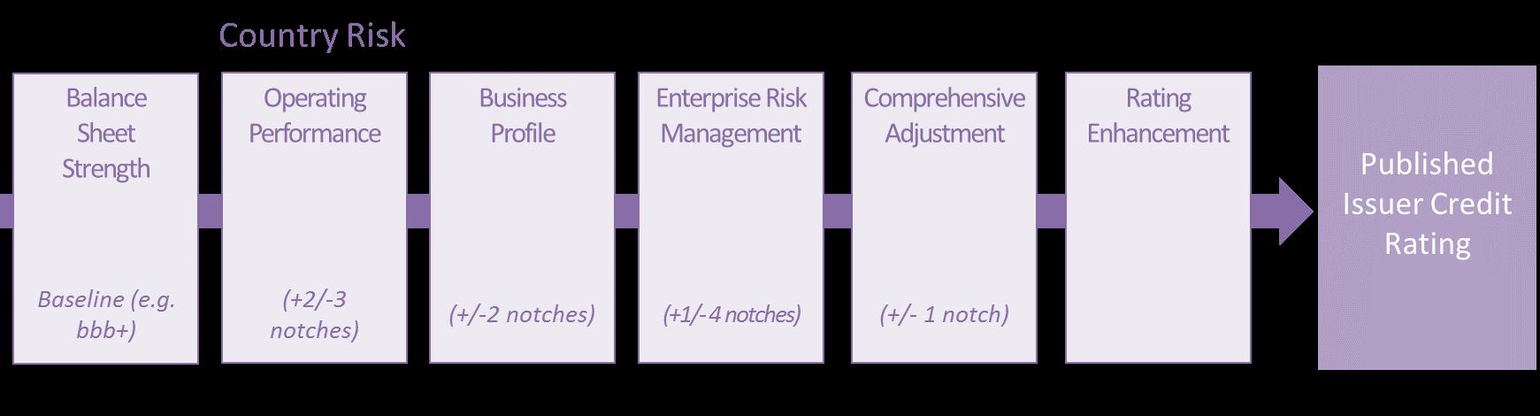 AMB methodology picture
